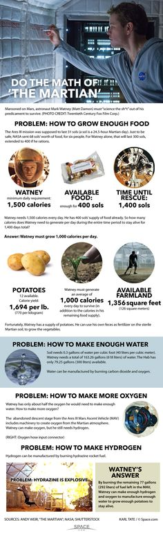 """Chart of the math problems of food supply in """"The Martian."""" – Wilcox's Way Chart of the math problems of food supply in """"The Martian."""" Chart of the math problems of food supply in """"The Martian. Matt Damon, Science Fiction, Space Movies, Space Pirate, Exploration, Math Problems, Physical Science, Love Movie, The Martian"""