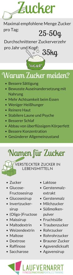 Adieu Zucker - Unter diesen Namen versteckt sich Zucker in deiner Nahrung - Laufvernarrt Healthy Cooking, Healthy Desserts, Healthy Life, Healthy Recipes, Fitness Hacks, Health Fitness, Fitness Plan, Fitness Goals, Fitness Motivation