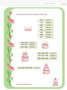 Schema porzioni torte