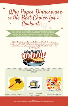 Printed paper dinnerware http://www.partytrends.ca/blog/printed-paper-dinnerware-for-cookout/