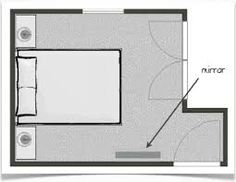 Image Result For Arrange Bedroom Furniture