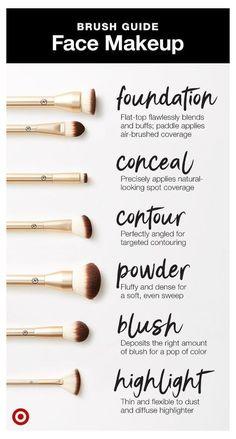 Makeup Brush Uses, Makeup 101, Makeup Contouring, Makeup Guide, Makeup Hacks, Makeup Tools, Makeup Ideas, Makeup Artists, Makeup Geek