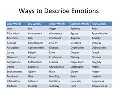 list of emotions
