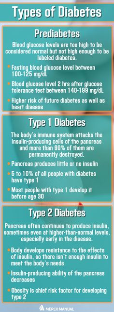 Learn more this #WorldDiabetesDay.