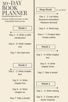 Creative Writing 775674735802604377 - Write a Book in 30 Days – Project Manager Writer Journal Writing Prompts, Book Writing Tips, Writing Resources, Writing Skills, Book Writer, Writing Websites, Writing Programs, Writing Classes, Writing Help