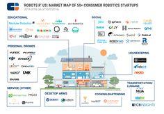 consumer_robots_map_q3-16.png (2967×2064)
