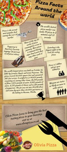 Food #infograph - #Pizza facts from around the world: http://www.finedininglovers.com/blog/food-drinks/pizza-facts-around-the-world/