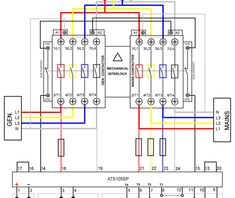 How to wire up your ats - automatic transfer switch. Diagrams and information regarding the