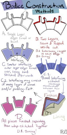 Sewing Men Clothes Bodice Construction Methods (Men use the same construction methods. Sewing Hacks, Sewing Tutorials, Sewing Crafts, Sewing Projects, Sewing Patterns, Shirt Patterns, Embroidery Patterns, Clothes Patterns, Dress Patterns