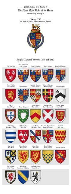 KING HENRY IV - Roll of arms of the Knights of the Garter installed during his reign Art Print