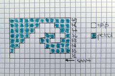Muster 4 Wellen für cal Tasche von schoenstricken.de