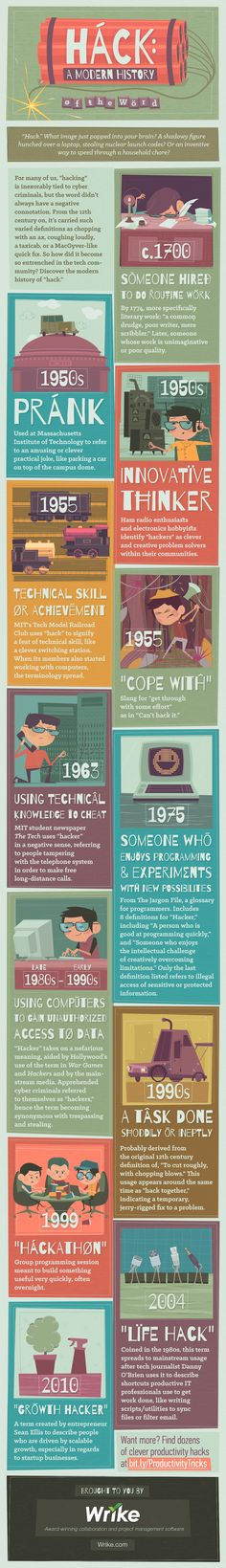 "The History of the Word ""Hack"" (Infographic)"