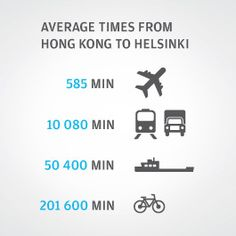 Facts and figures in fun format - check out our cargo infograph on Finnair Cargo News (infograph by Nitro)