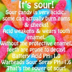 How harmful is Sour Candy? Dr. Marc E. Goldenberg, Dr. Kate M. Pierce, and Dr. Matthew S. Applebaum Pediatric Dental Office Greensboro, NC