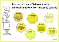 Viikkotehtävät - Värinautit Too Cool For School, School Stuff, Finland, Classroom, Chart, Teaching, Historia, Class Room, Education