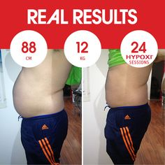 HYPOXI-Training Before & After