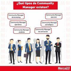 Branding, Community Manager, Digital Marketing, Social Media, Brand Management, Social Networks, Identity Branding, Social Media Tips