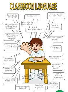 NJ English Forum : Classroom Language For You! Learning English For Kids, English Lessons For Kids, Kids English, English Language Learning, Learn English Words, Teaching English, English For Students, English Teachers, English Classroom