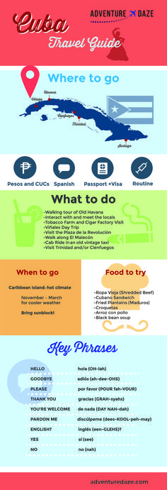 Cuba Travel Guide: The Complete Guide to Planning a Trip to Cuba! Travel tips 2019 Traveling to Cuba? Check out this awesome AdventureDaze cheat sheet! Travel Advice, Travel Guides, Travel Tips, Travel Hacks, Travel Destinations, Costa Rica, Going To Cuba, Varadero Cuba, Belize