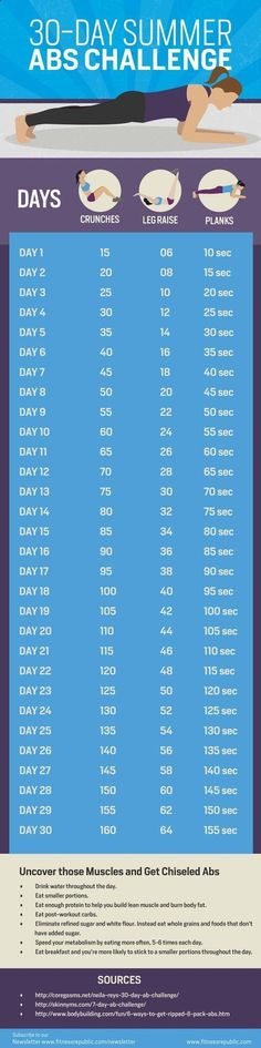 Best Exercises for Abs - 30-Day Summer Abs Challenge - Best Ab Exercises And Ab Workouts For A Flat Stomach, Increased Health Fitness, And Weightless. Ab Exercises For Women, For Men, And For Kids. Great With A Diet To Help With Losing Weight From The Low #lose15poundsin2weeksfast
