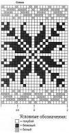 Kuvahaun tulos haulle fair isle knitting free charts