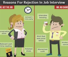 Reasons for rejection in  job interview