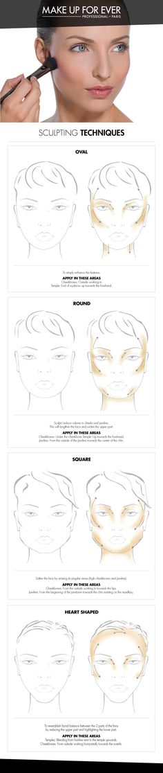 MAKE UP FOR EVER Sculpting techniques based on face shape.  #contouring