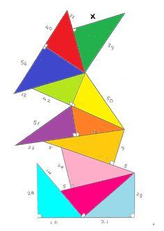 Pythagoras Pile Up