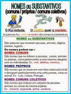 Learn Portuguese, Learn English, Back To School, Education, Learning, Year 2, Comprehension Activities, Reading Activities, Lesson Plans For Elementary