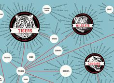 An Amazing Map Of Every College Mascot