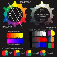 Color Theory Cheat Sheet by NarutardST on DeviantArt