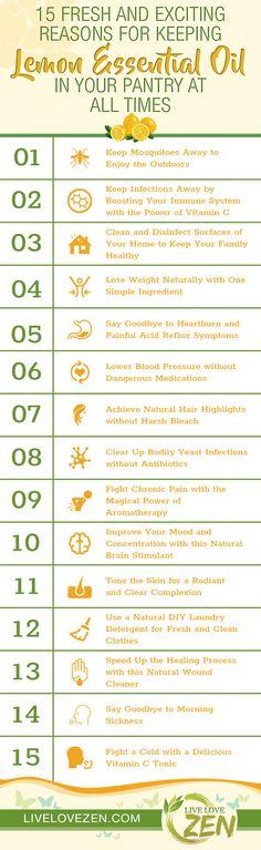 Lemon Essential Oil Benefits Infographic