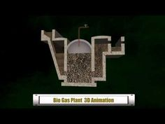 Bio Gas Plant 3D Animation - YouTube