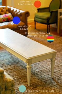 Little Green Notebook: Coffee Table Makeover
