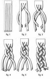 Leather braid 4 strand