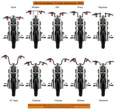 Diagram of some biltwell handlebars. Wish I had seen this before I bought my keystones! CLICK on photo to see more!