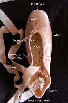 Ballet toe shoe's chart of terms.. pinned from Moscow Ballet