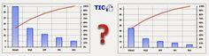 Mathematics learning magazine  Pareto Diagram in Excel and Minitab