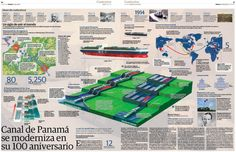 Panama Channel: 100 years after, Infographic by Erick Zepeda, Daniel Martínez, Francisco Lagos | La Razón
