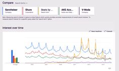 Ecommerce Master Class Video: How To Use Google Trends in Web Design