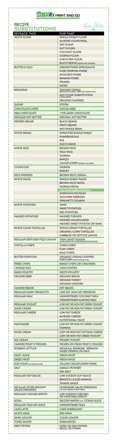 Healthy Recipe Substitutions - Smarter choices for a fit lifestyle