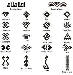 Symboles des tapis persans