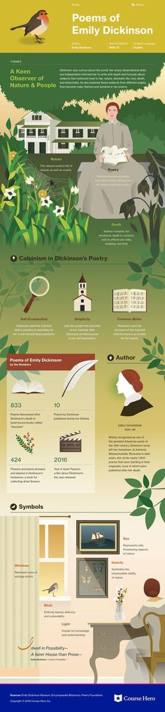 This infographic on Poems of Emily Dickinson (Selected) is both visually stunning and informative! Emily Dickinson Books, Dickinson Poems, Teaching American Literature, Teaching English, Teaching Poetry, Teaching Music, Teaching Reading, Teaching Ideas, Learning