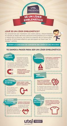 Sé un líder emblemático #infografia #infographic #leadership | Blog - UTEL vía: @UTEL_