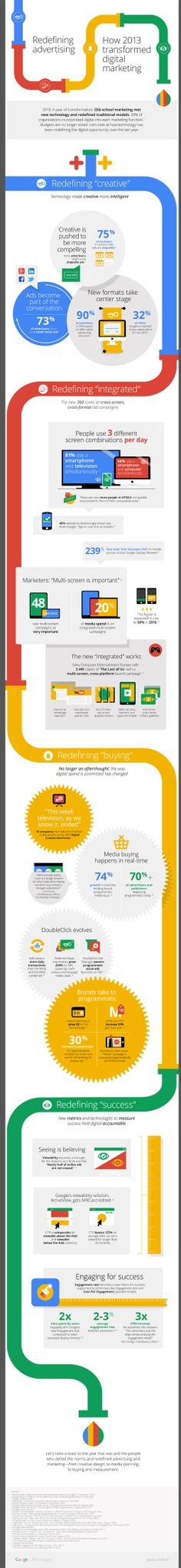 Redefining Advertising - 2013 Digital Marketing transformation - by Google