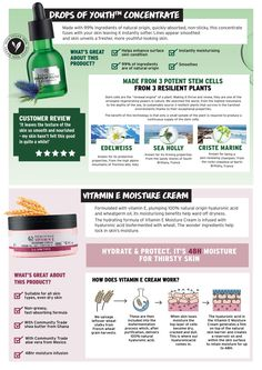 Body Shop Online, Body Shop At Home, The Body Shop, Best Body Shop Products, Body Shop Best Sellers, Body Shop Skincare, Interactive Posts, Natural Skin, Beauty Skin