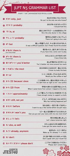 http://japanesetest4you.com/wp-content/uploads/2015/06/infographic-jlpt-n5-grammar.jpg