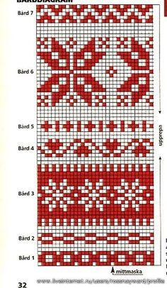 ideas knitting fair isle chart crochet - Knitting for beginners,Knitting patterns,Knitting projects,Knitting cowl,Knitting blanket Tejido Fair Isle, Punto Fair Isle, Motif Fair Isle, Fair Isle Chart, Fair Isle Pattern, Fair Isle Knitting Patterns, Knitting Charts, Knitting Stitches, Knitting Designs