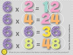 Nifty Tricks when Multiplying by 6!                                                                                                                                                                                 More