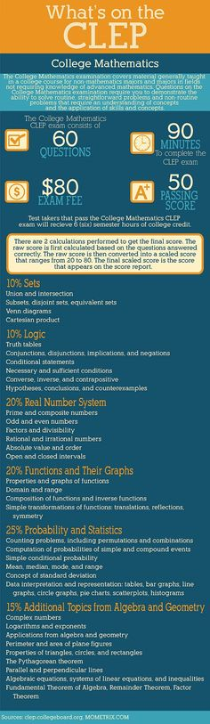 40 Best Clep Preparation Images In 2015 Homeschool High